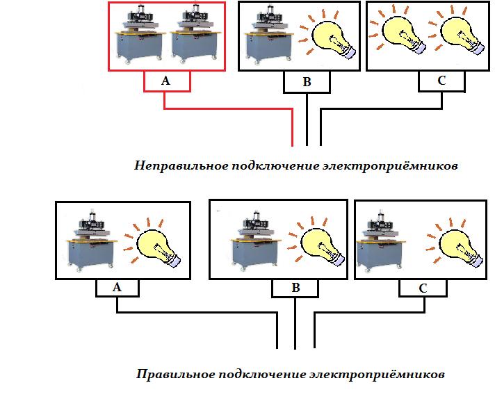 Анализ качества и количества электрической энергии